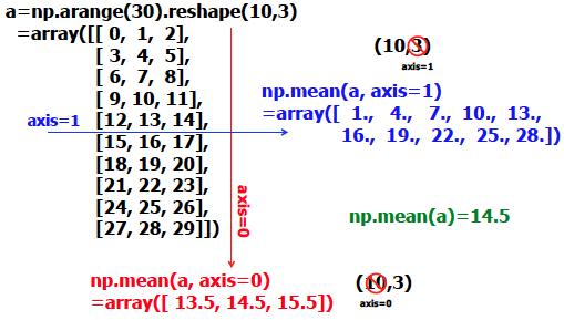 Members/chinone/覚書/Python/numpy - Cosmological Experiment