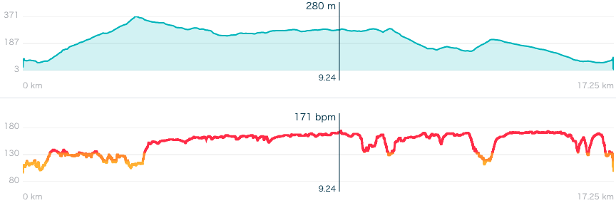 workout_2019-01-19k.png